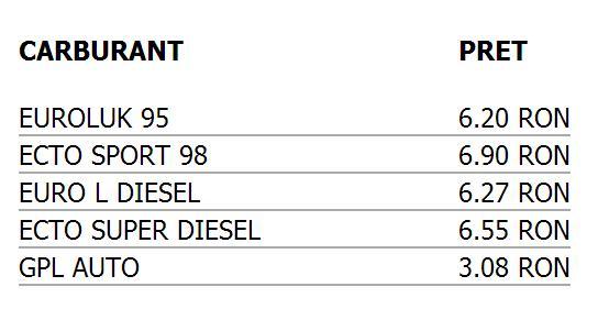 Masinile utilitare diesel pierd teren in fata utilitarelor pe benzina si GPL