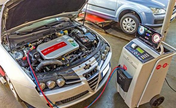Cum functioneaza instalatia de climatizare a masinii? Cand este necesara completarea cu freon?