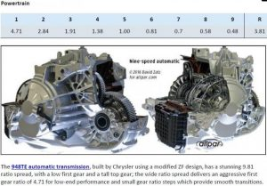 curtie automata 9HP48Q (1094 010 xxx), 9HP48QX (1094 020 xxx) 9HP48QXR (1094 030 xxx), 9HP48QXO (1094 040 xxx) 9-Speed FWD/AWD (Electronic Control), fiat ducator comfort zf9 , probleme cutie autoamta 9HP48Q (1094 010 xxx), 9HP48QX (1094 020 xxx) 9HP48QXR (1094 030 xxx), 9HP48QXO (1094 040 xxx) 9-Speed FWD/AWD (Electronic Control), honda 9HP48Q (1094 010 xxx), 9HP48QX (1094 020 xxx) 9HP48QXR (1094 030 xxx), 9HP48QXO (1094 040 xxx) 9-Speed FWD/AWD (Electronic Control), rechemare service 9HP48Q (1094 010 xxx), 9HP48QX (1094 020 xxx) 9HP48QXR (1094 030 xxx), 9HP48QXO (1094 040 xxx) 9-Speed FWD/AWD (Electronic Control), fiat ducato facelift 2020, autoitalia fiat ducato 2019