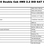 Mitsubishi L200 2.2 DID 4N1 AT6 2019, test drive, Mitsubishi L200 2.2 DID 4N1 AT6 2019, drive test Mitsubishi L200 2.2 DID 4N1 AT6 2019, consum Mitsubishi L200 2.2 DID 4N1 AT6 2019, pret Mitsubishi L200 2.2 DID 4N1 AT6 2019, off road Mitsubishi L200 2.2 DID 4N1 AT6 2019, whattruck Mitsubishi L200 2.2 DID 4N1 AT6 2019, autolatest Mitsubishi L200 2.2 DID 4N1 AT6 2019, review Mitsubishi L200 2.2 DID 4N1 AT6 2019