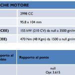probleme IVECO Daily Hi-Matic, nu cumparati IVECO Daily Hi-Matic, consum IVECO Daily Hi-Matic, cost reparatie IVECO Daily Hi-Matic, de ce se strica cutia la IVECO Daily Hi-Matic, sfaturile specialistor IVECO Daily Hi-Matic, pret sh IVECO Daily Hi-Matic, test drive sarcina IVECO Daily Hi-Matic, test incarcat consum IVECO Daily Hi-Matic 2020